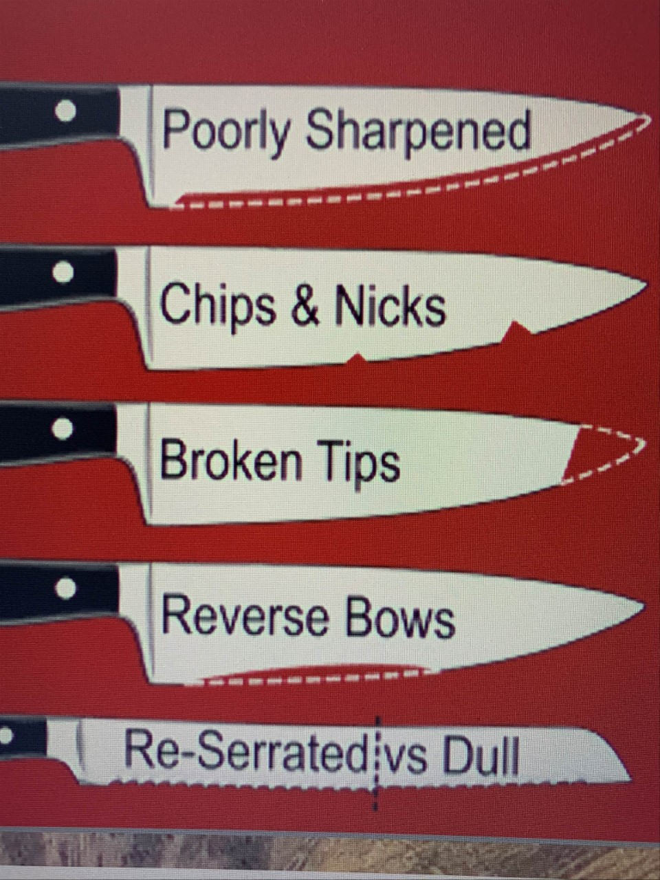Restoration Knife Services