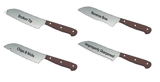 Restoration Knife Services